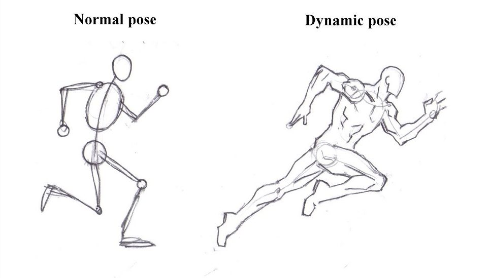Follow The Best Guidelines To Draw The Dynamic Poses District Art